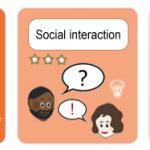 Sosiaalisen median määritelmä